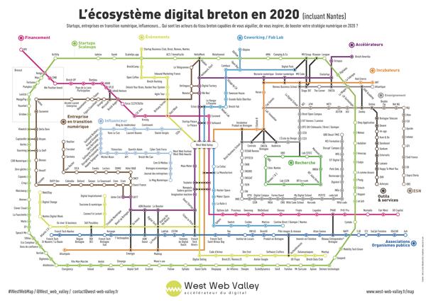 l'e-cosysteme de l'ouest
